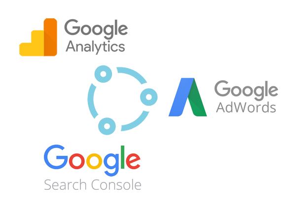 Link met AdWords en Search Console